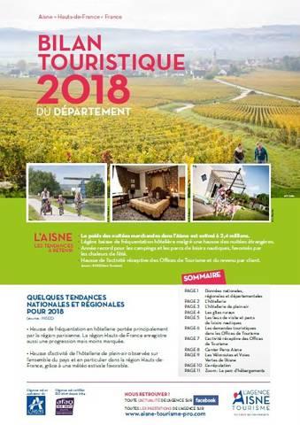 Le bilan 2018 du tourisme dans l'Aisne