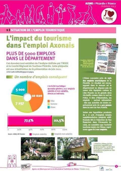 L'emploi touristique dans l'Aisne